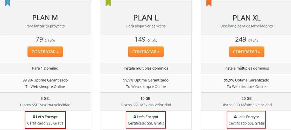 Instalar SSL Valencia