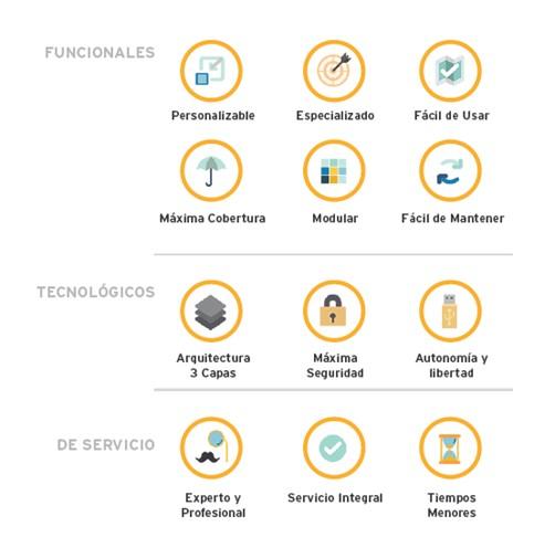 Funcionalidades Solmicro Expertis ERP especificas construcción